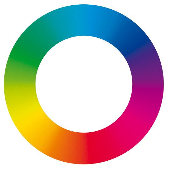 Der CMYK Farbkreis