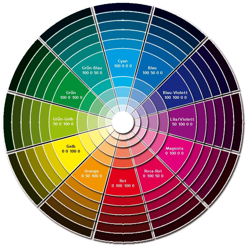 Komplementärfarbe Zu Grün der cmyk farbkreis