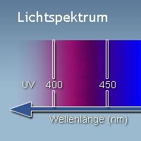 Welche Farben Ergeben Lila.Die Farbe Lila Violett